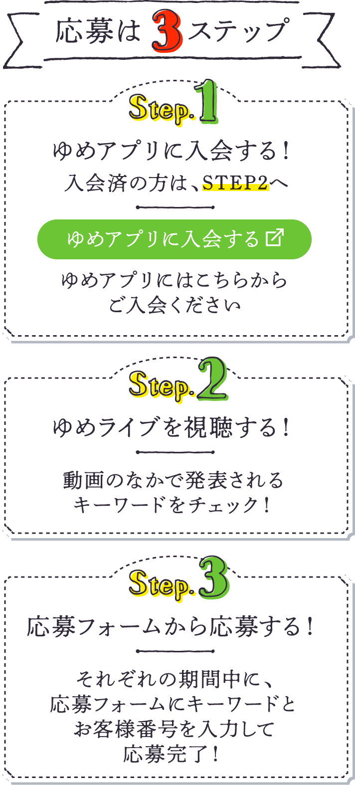 応募は3ステップ